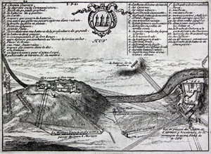 Plans de la ville de Huy - 1735 Atlas Ratelband